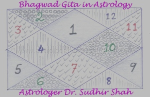 Yes, Bhagwad Gita in Astrology - Dr.Sudhir Shah