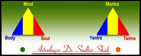 Body-Mind-Soul = Yantra-Mantra-Tantra